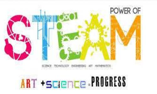 Công văn số 3089/BGDĐT-GDTrH V/v triển khai thực hiện giáo dục STEM trong giáo dục trung học